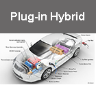 Plug-in electric car image